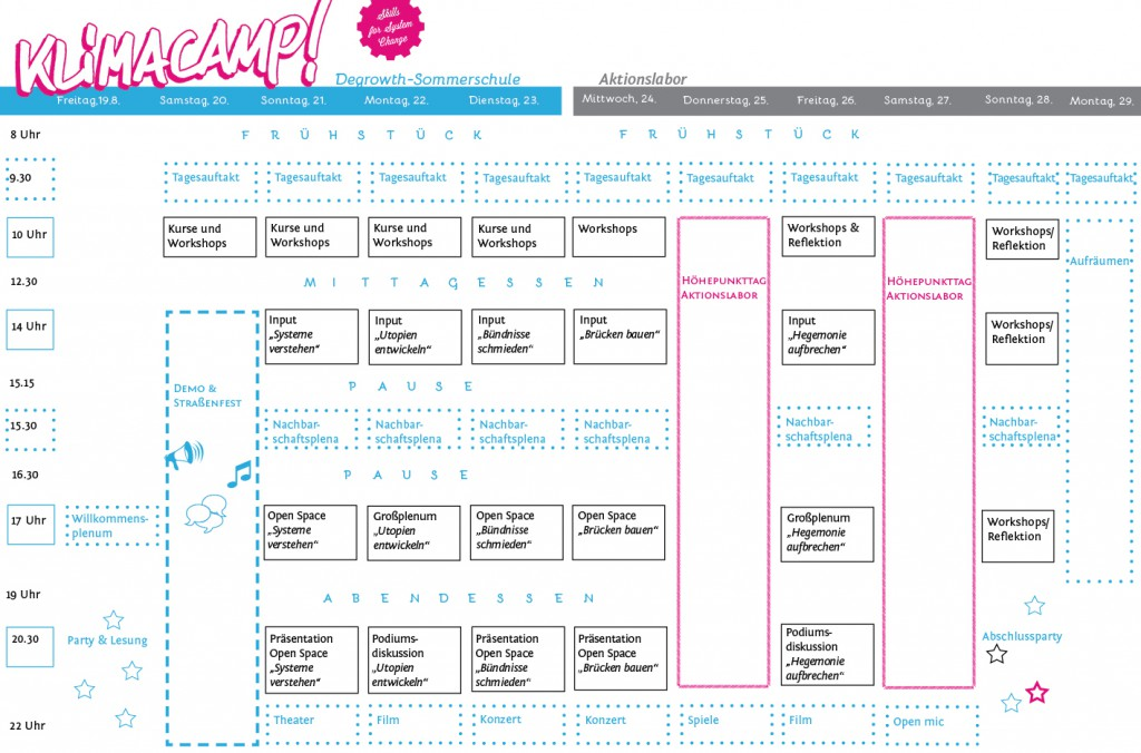 programmstruktur kc2016 de